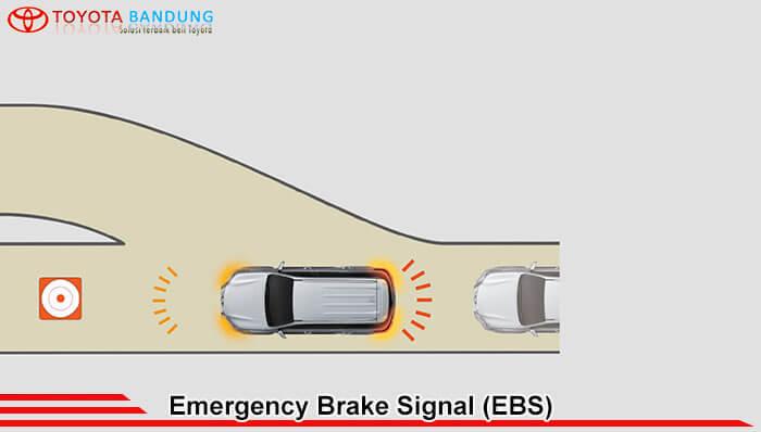 Emergency Brake Signal (EBS)