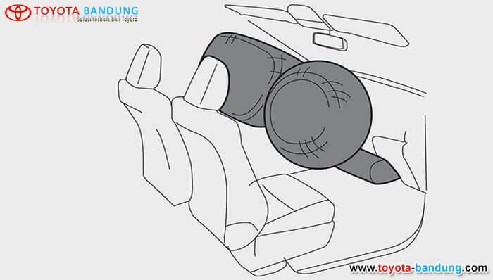 Front Driver Airbags + Passenger Airbags, Driver Knee Airbag.