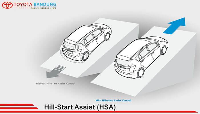 Hill-Start Assist (HSA)